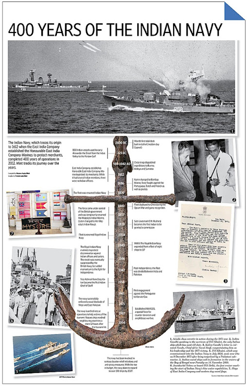 400-Years-Indian-Navy-IN-Resize