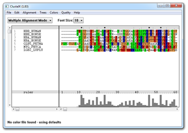 Clustal X - Free Multiple Sequence Alignment Program for DNA and Proteins
