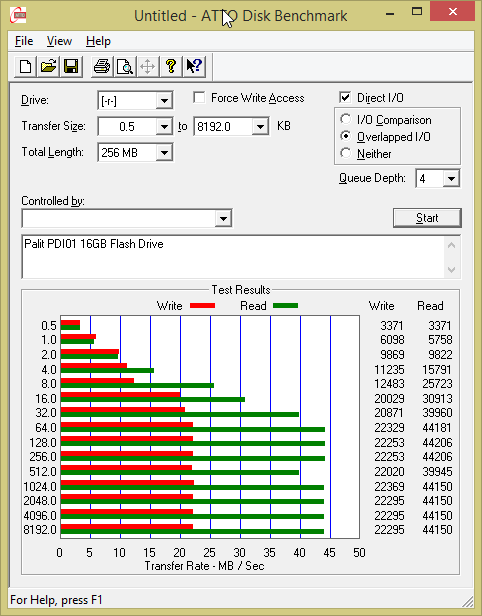Untitled_-_ATTO_Disk_Benchmark_2014-10-30_07-18-19