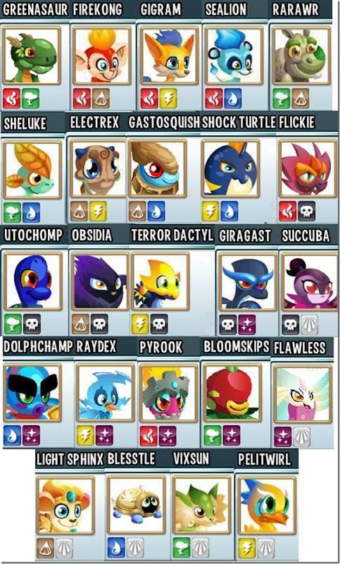 Monster Legends Breeding Guide Monster Guide Legends Breeding Combinations Guide