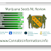 Marijuana Seeds NL Shipping and Payment Options