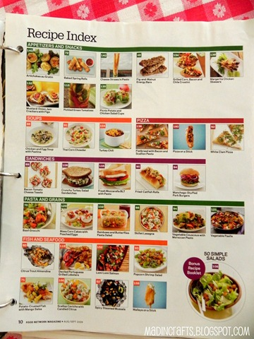 food network magazine index