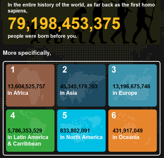7billion-people