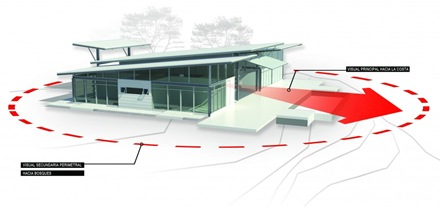 sistema-arquitectura-sostenible