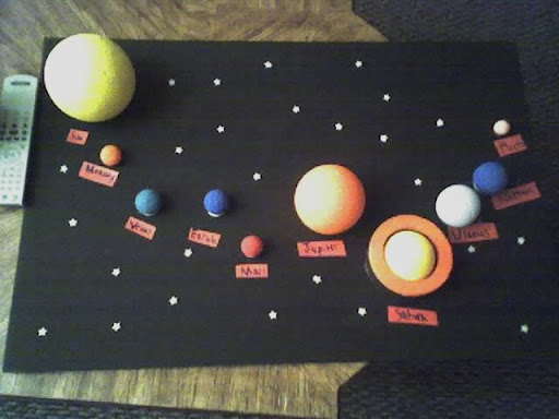 solar system project ideas for 5th grade - photo #19