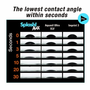 SplashMax contact angle.jpg
