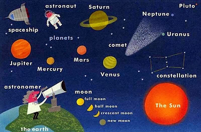 Resultado de imagen de EL UNIVERSO EN INGLES