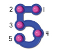 Schoolhouse Review: TouchMATH 1st Grade - Homeschooling 6