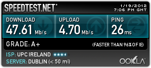 Result screen from SpeedTest.net