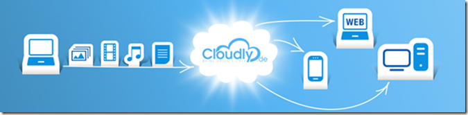 Online Backup Cloudly