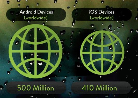 Infogafia Android vs IOS nueva