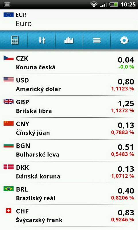 Kurzy měn: Kalkulačka - screenshot