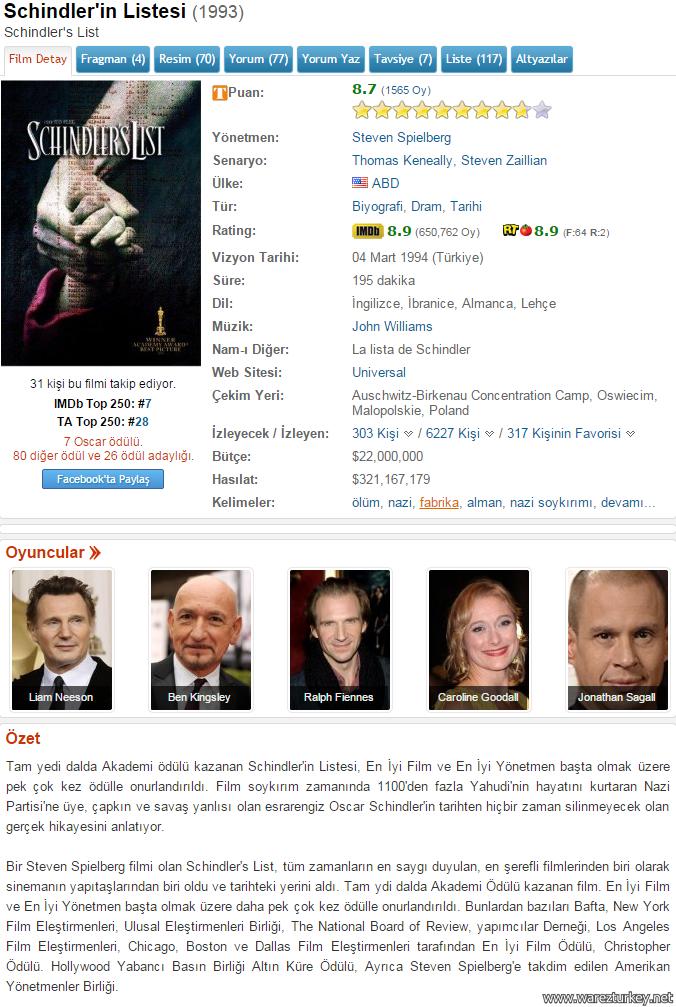 Schindler'in Listesi (Schindler's List) - 1993 Türkçe Dublaj HDTVRip Tek Link indir