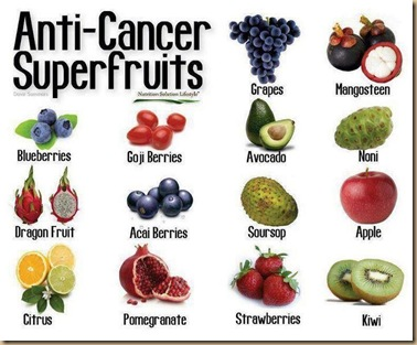 ANTICANCER SUPERFRUITS