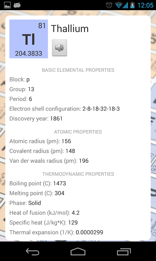 Periodic Table Android Apps on Google Play – Electron Configuration Worksheet and Lots More Answers