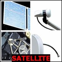 SATELLITE- Whats The Word Answers