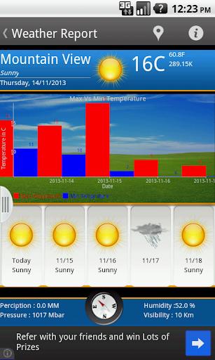 天气预报和部件
