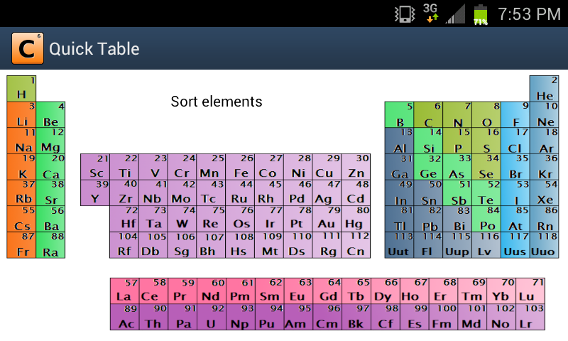 New periodic table in afrikaans table afrikaans periodic in periodic apps table android table quick google play urtaz Choice Image