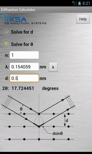 Diffraction Calculator