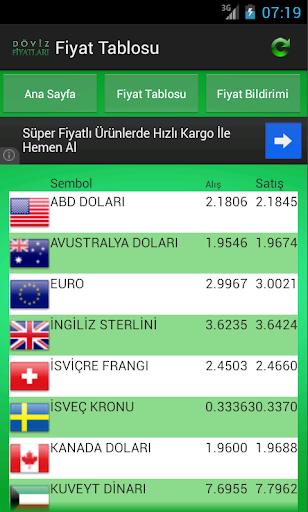 【免費財經App】Döviz Fiyatları-APP點子