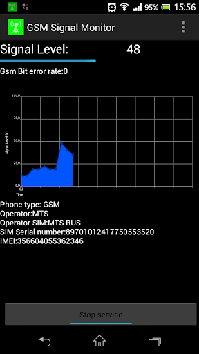 GSM Monitor