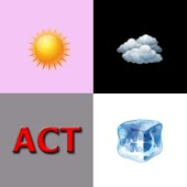 Weather ACT