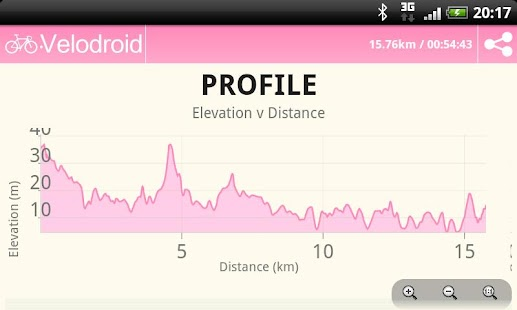 Velodroid GPS Bike Computer - screenshot thumbnail