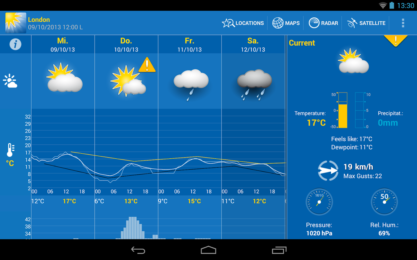 WeatherPro HD for Tablet - screenshot