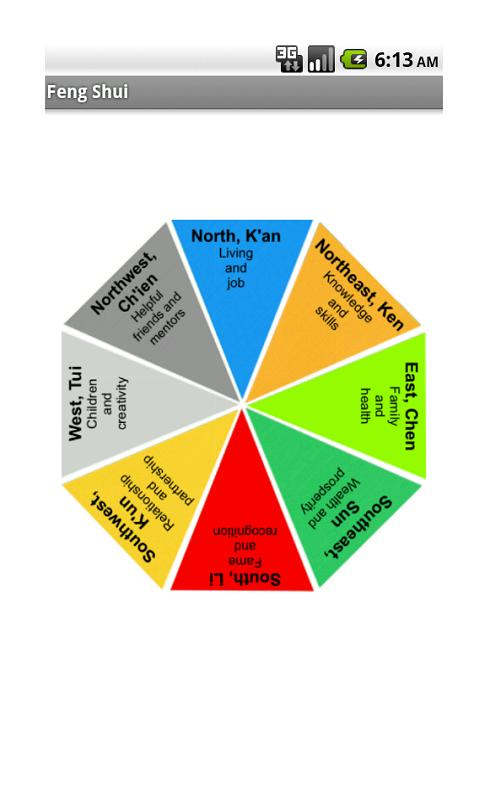 Feng Shui Compass - screenshot