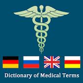 Словарь анатомических терминов