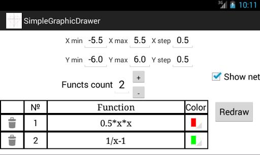 Simple Graph Drawer Full