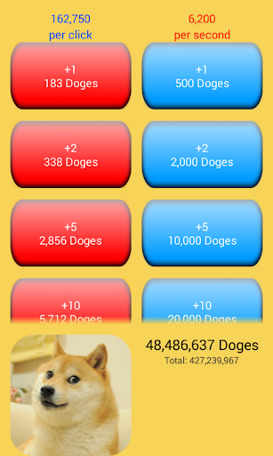 Doge Breeding