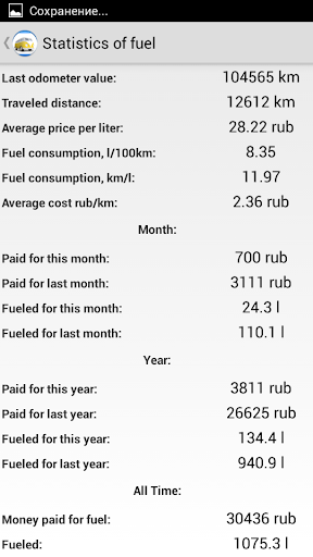 【免費交通運輸App】Car expenses-APP點子