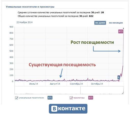 【免費工具App】Increase of attendance of site-APP點子