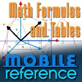 Math Formulas and Tables
