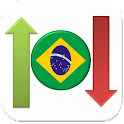 Brazilian Stock Market icon