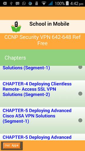 CCNP ānquán VPN 642-648 hào