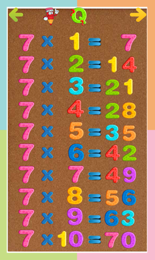 Kids Multiplication Tables Pro