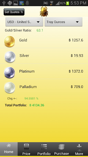 Gold and Silver Bullion Prices