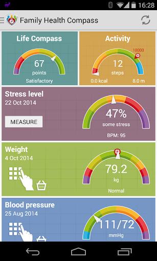 Family Health Compass