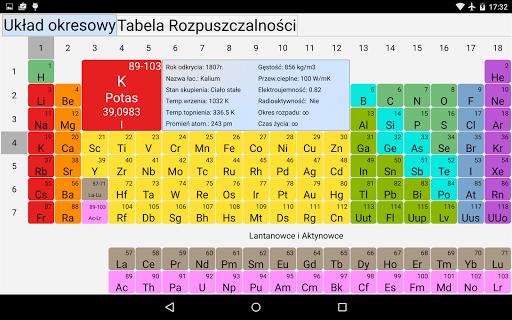 Tablica Mendelejewa PRO