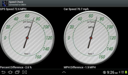 Speedometer Checker