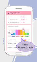Screenshot of Period Tracker Lunacycle