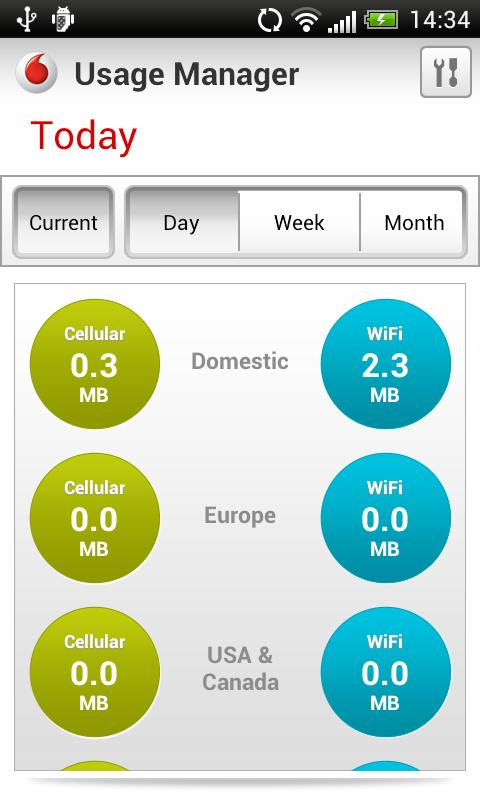 how to see data usage in vodafone