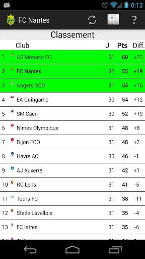 【免費運動App】FC Nantes-APP點子