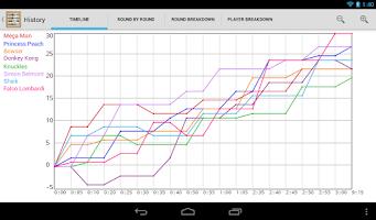 Screenshot of KeepScore - Score Keeper