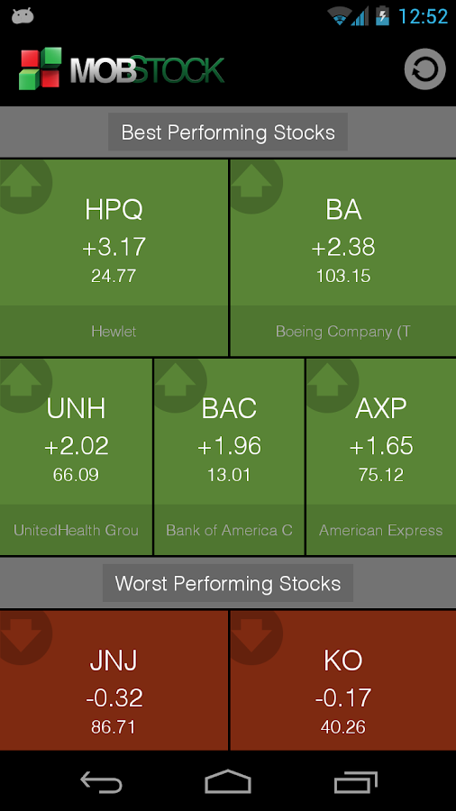 Mob Stock - Market Watcher- screenshot