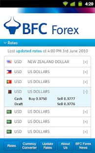 Bfc forex india