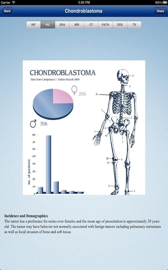 Tumorpedia Lite- screenshot