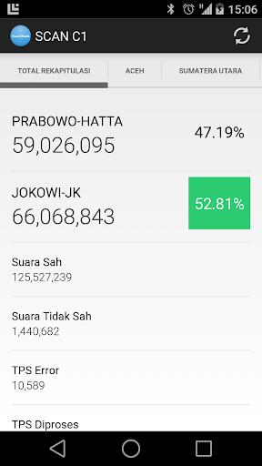 Kawal Pemilu for Android